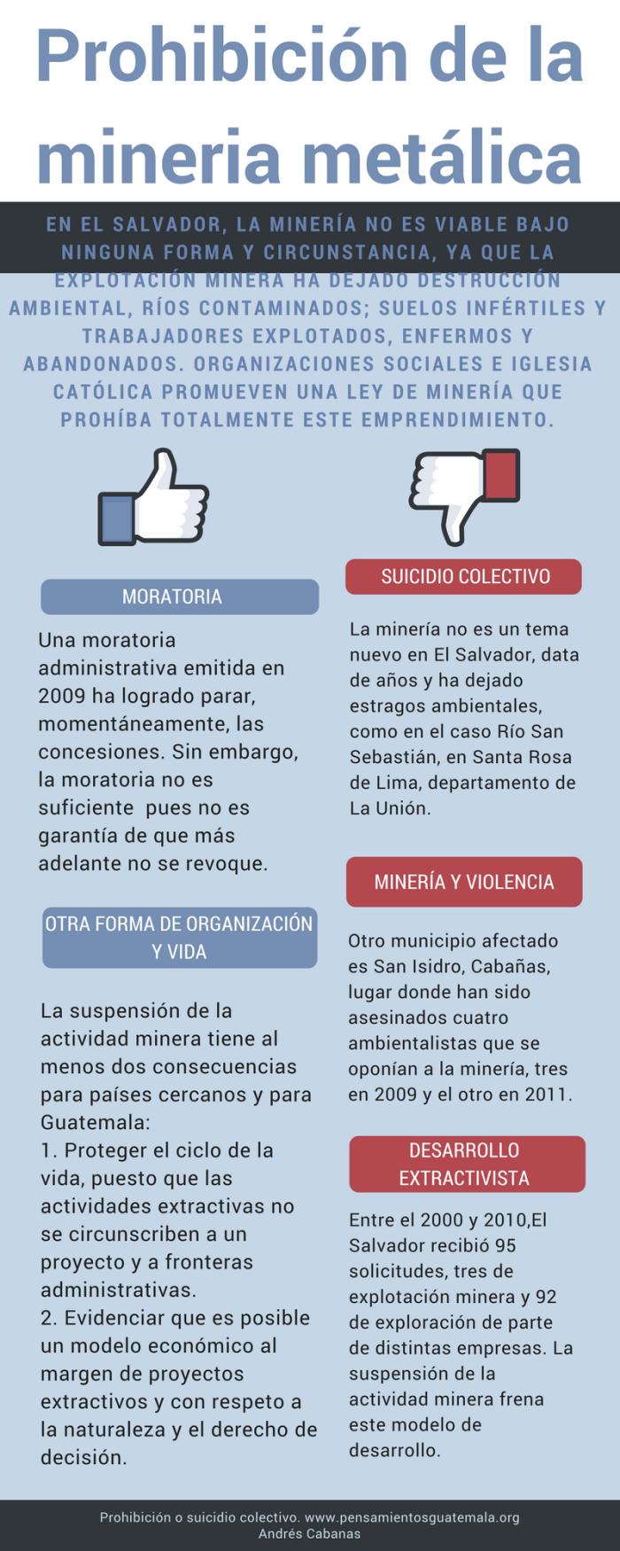 Prohibición minería en El Salvador