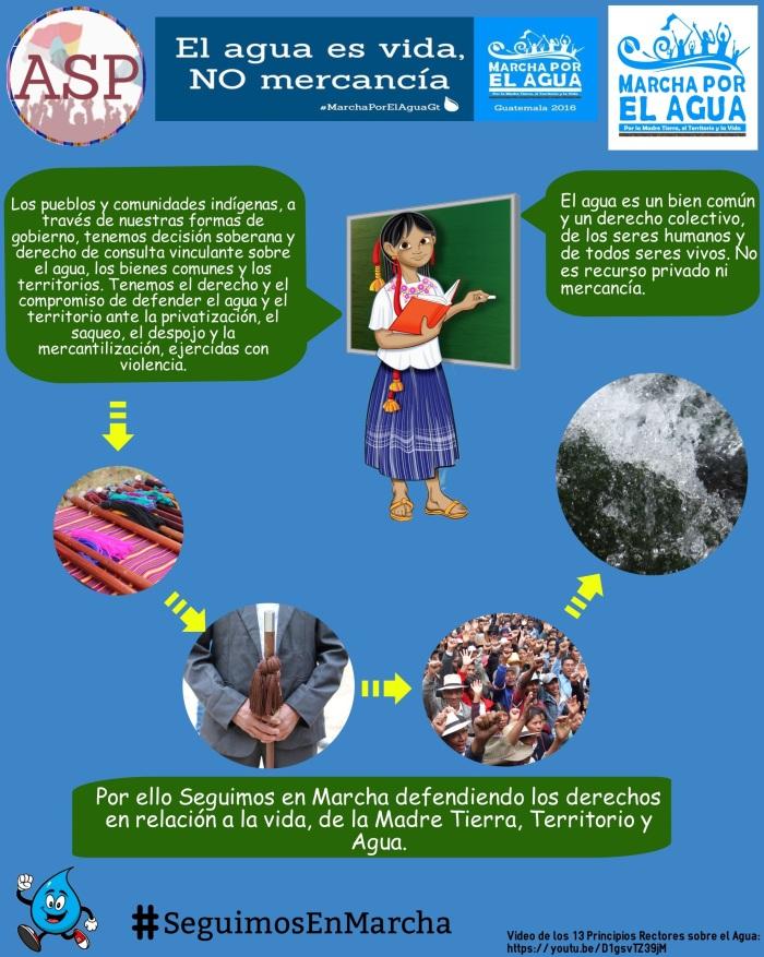 Infografiaagua2
