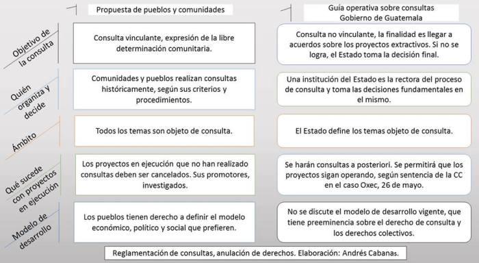 Consultas1agosto2017