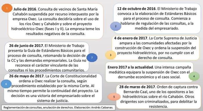 Consultas2agosto2017