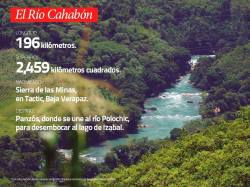 riocahabon